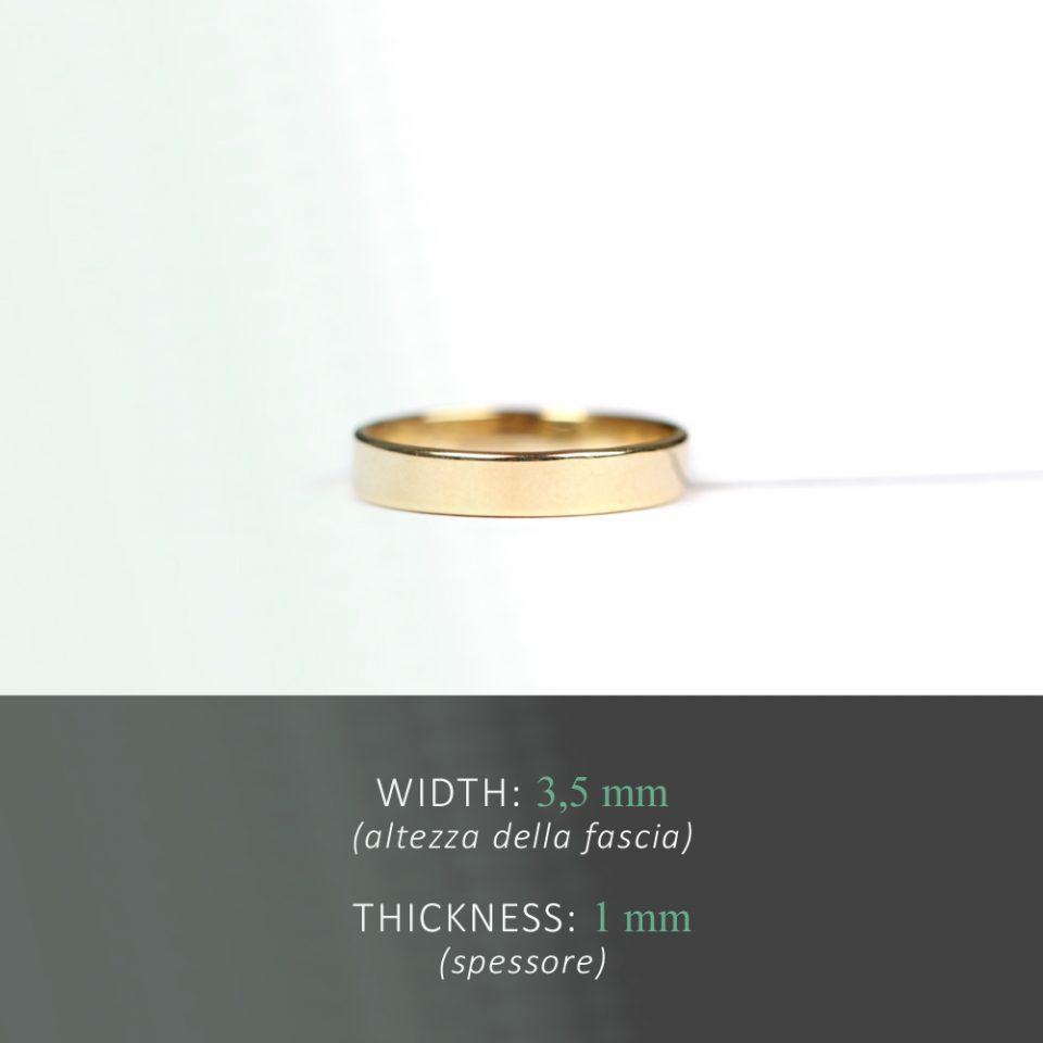 Quarta fede. Ring